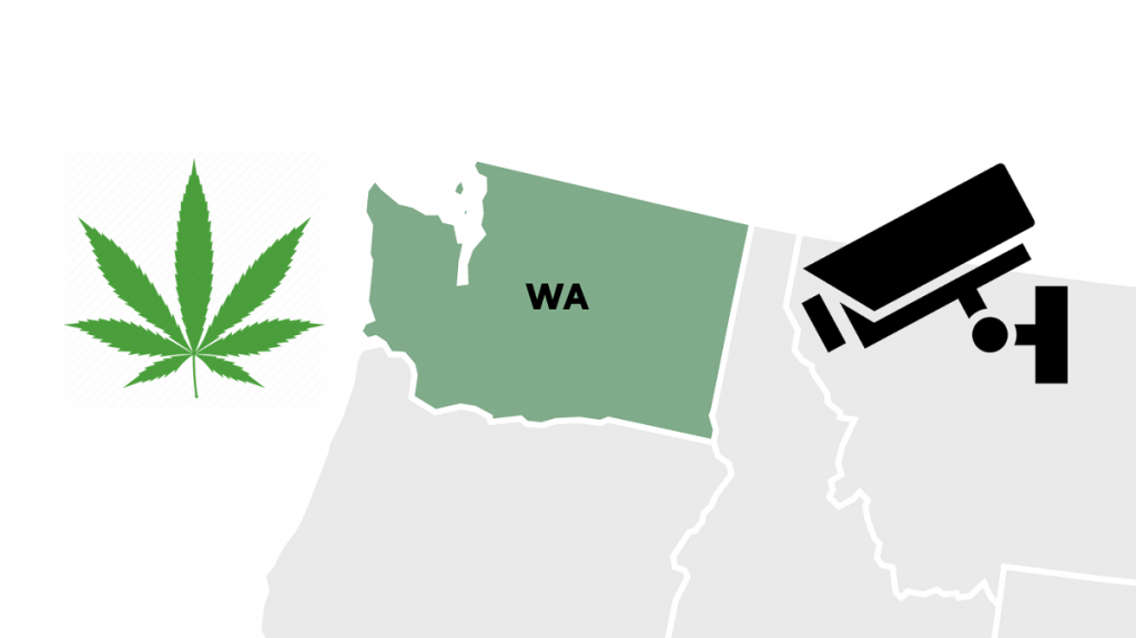 Washington Cannabis Security Requirements